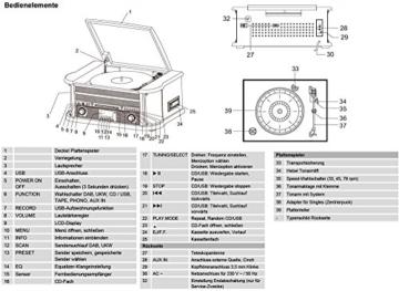 Dual NR 50 DAB Stereo-Nostalgie-Komplettanlage mit Plattenspieler (UKW/DAB(+) Radio, CD (MP3), USB, Kassettenabspieler, AUX-In, Direct-Encoding-Funktion, Fernbedienung) Braun - 6